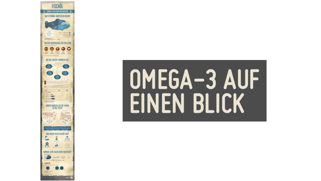 omega-3 auf einen Blick
