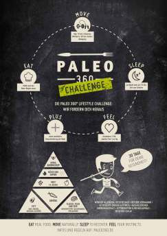 Paleo360 Challenge Poster