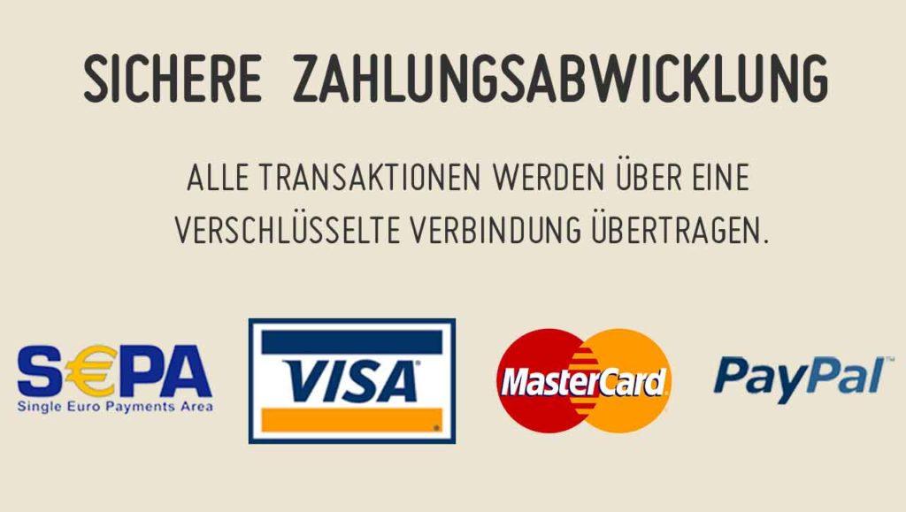 sichere Zahlungsabwicklung Zahlarten